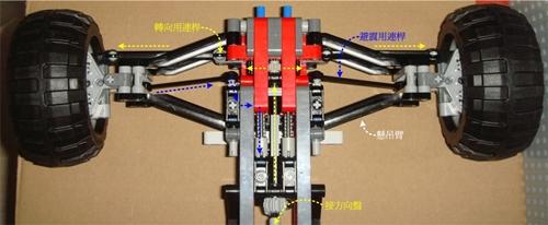 简介悬吊系统(以8674法拉利f1赛车为例)