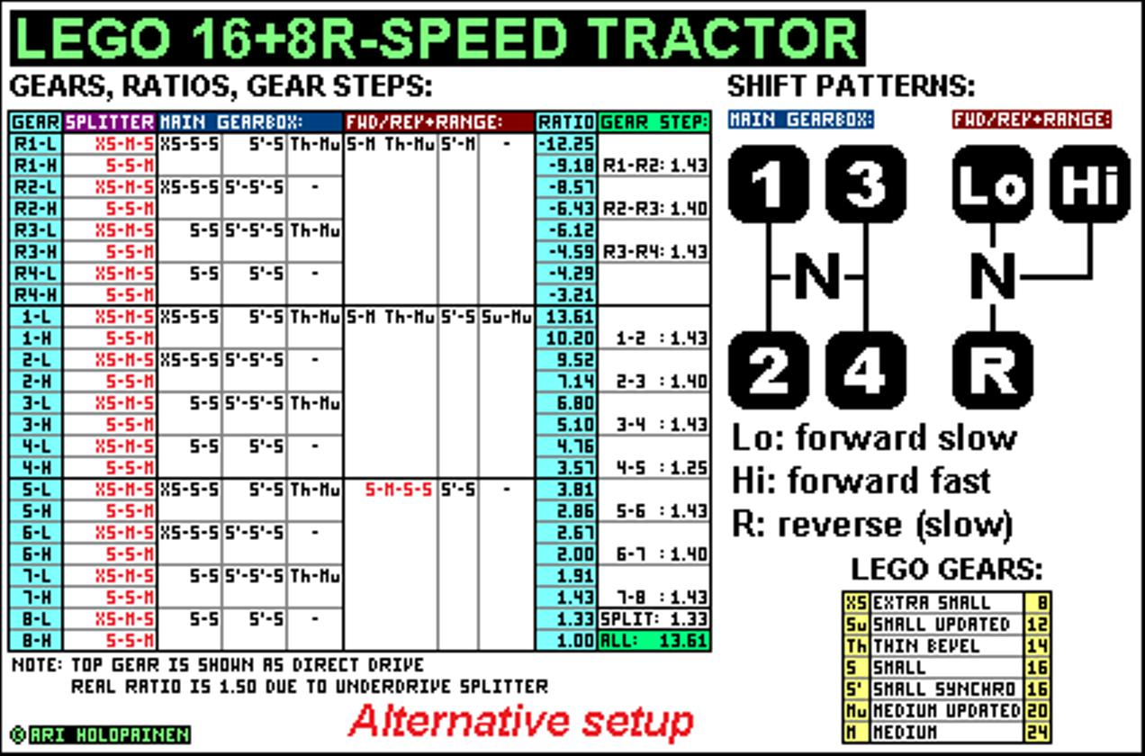 lego_16-speed_tractor_alter_ratios.jpg