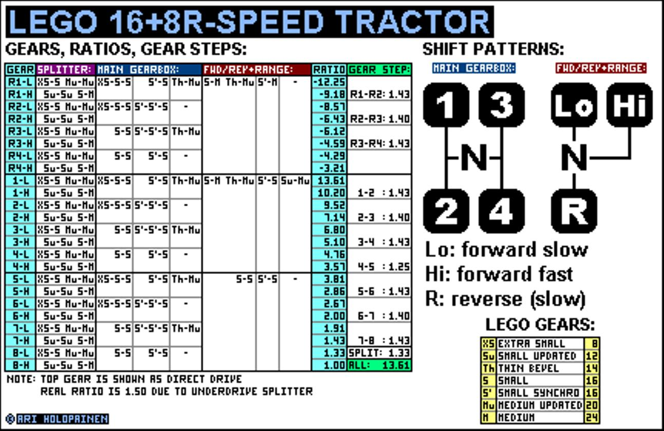lego_16-speed_tractor_ratios.jpg