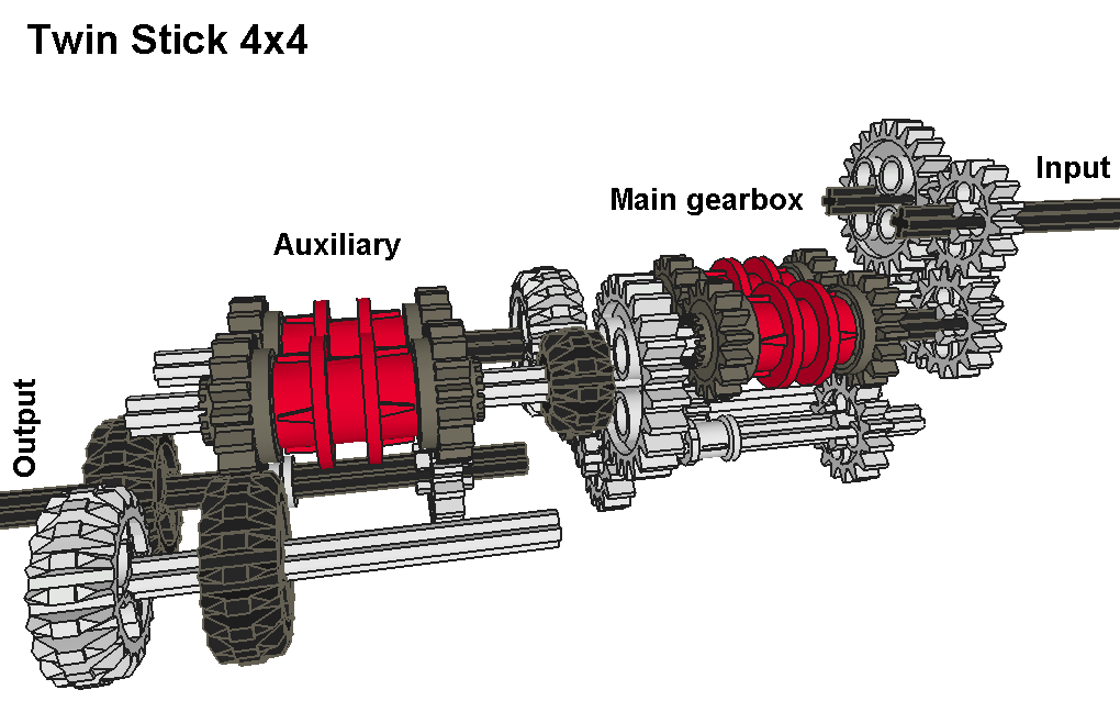 twin_stick_4x4_pic5.png