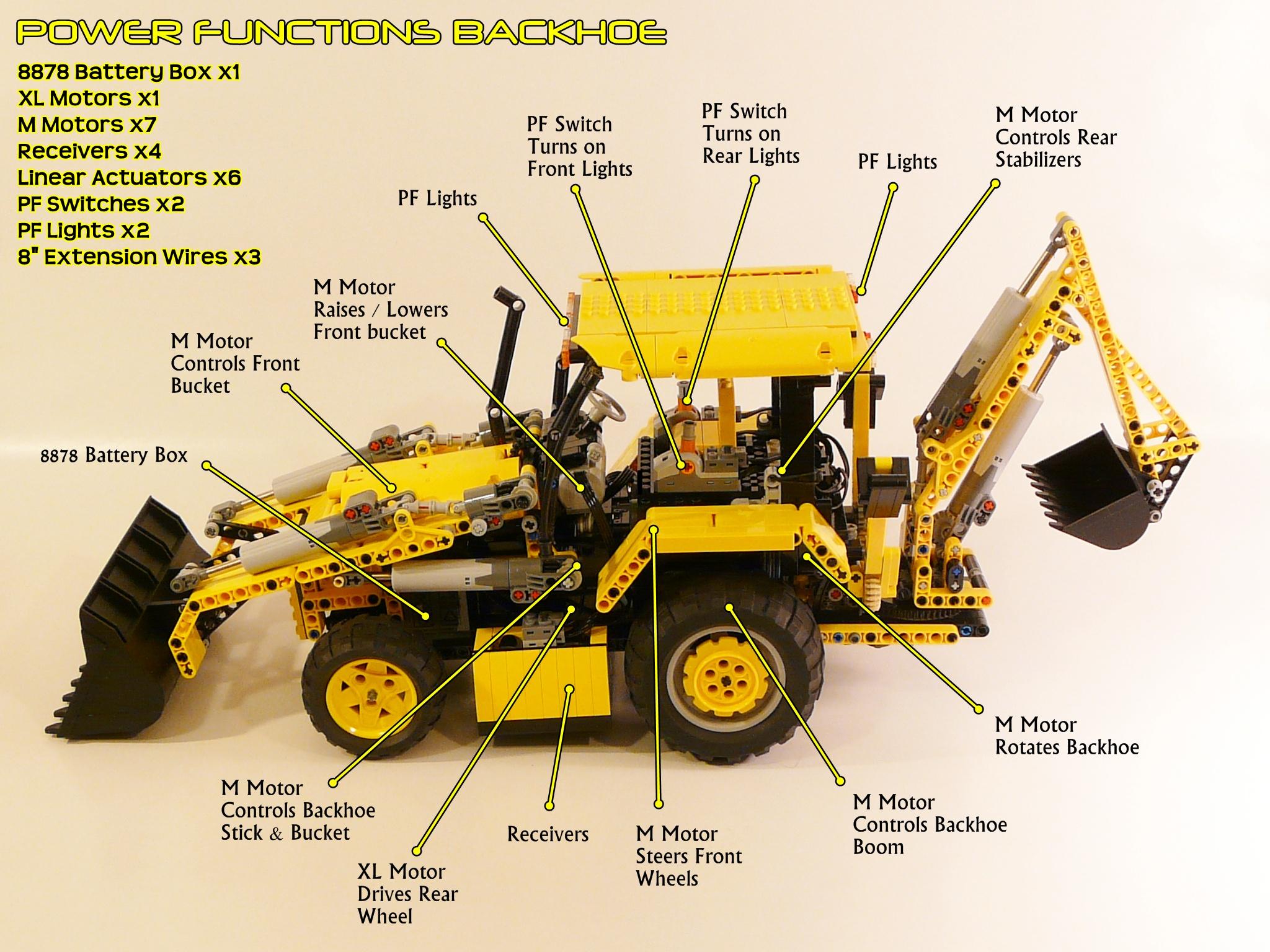 aaabackhoe backhoe parts diagram on wiring diagram ford 550 backhoe