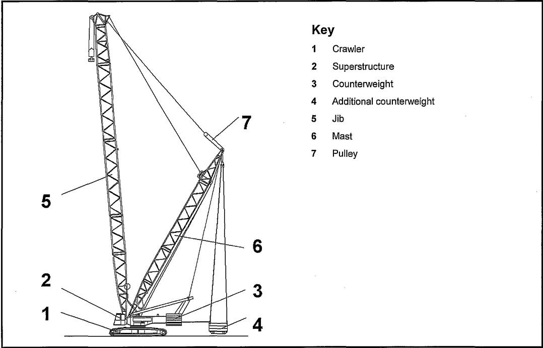 sariel pl  u00bb crawler crane