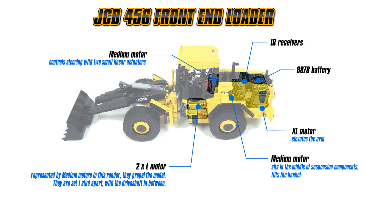 Jcb Backhoe Wiring Diagram On 1984 | Wiring Liry on