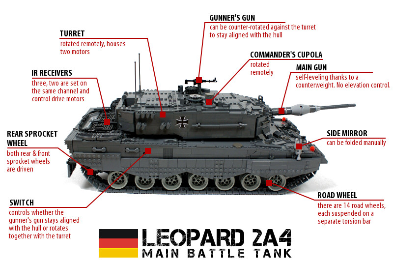 Sariel leopard 2a4 04g malvernweather Choice Image