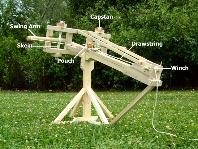 Roman Ballista | www.pixshark.com - Images Galleries With ...