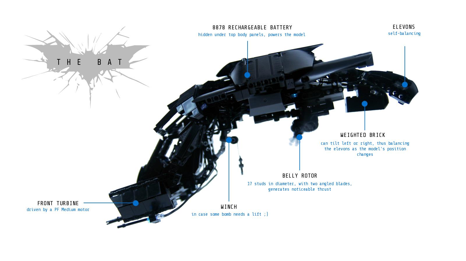 Bat Blueprint