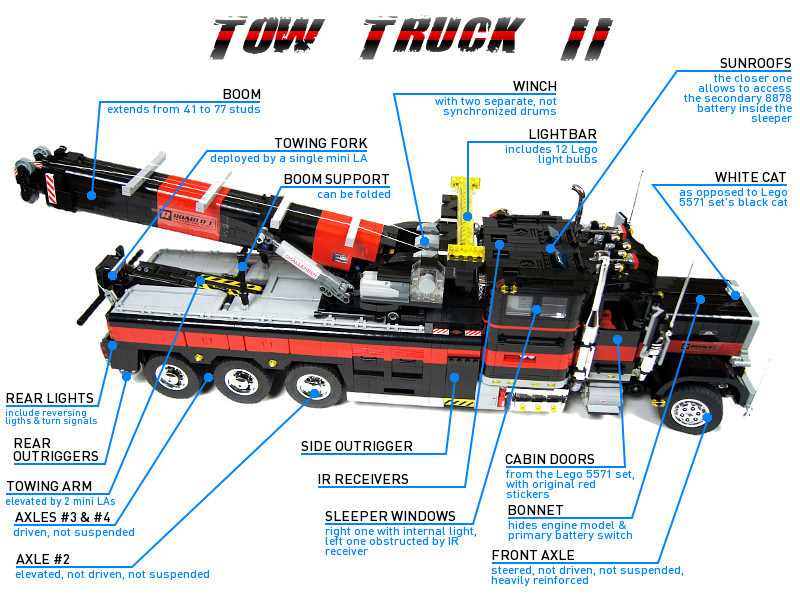 sariel pl tow truck 2 tow truck prices at Tow Truck Diagram