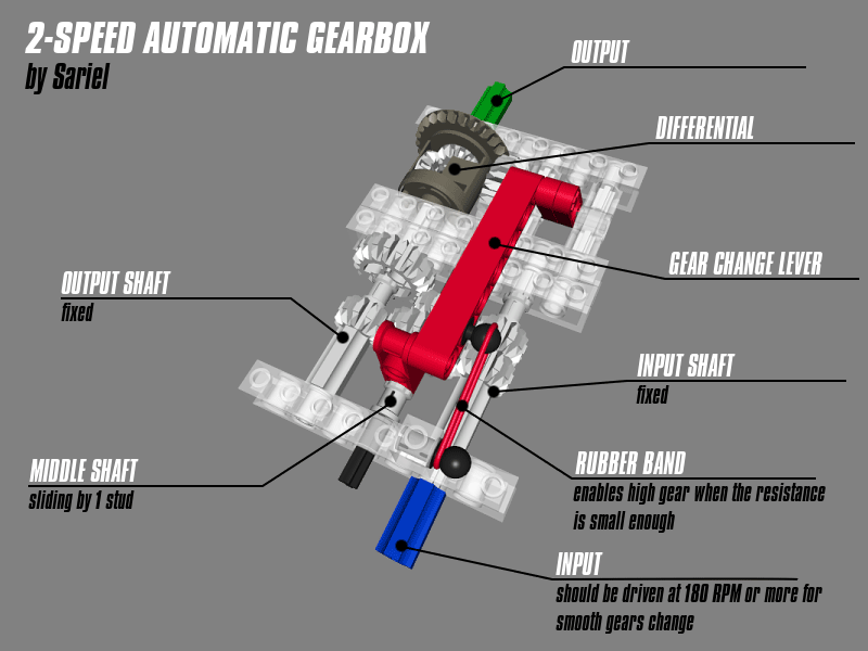 http://www.brickshelf.com/gallery/Sariel/ideas/2SpeedAutomatic/1.png