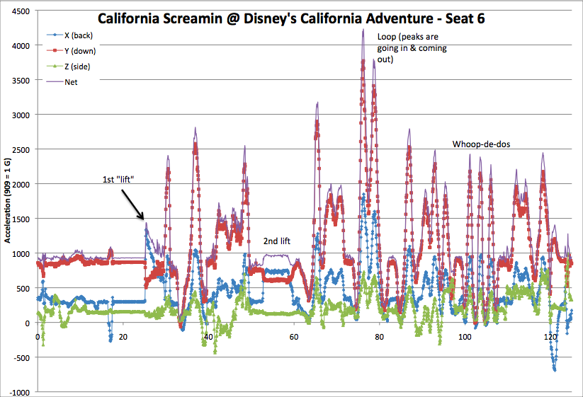 dland-screamin1.png