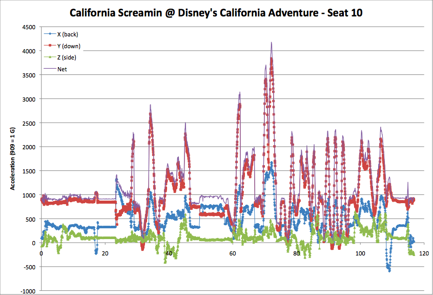 dland-screamin2.png