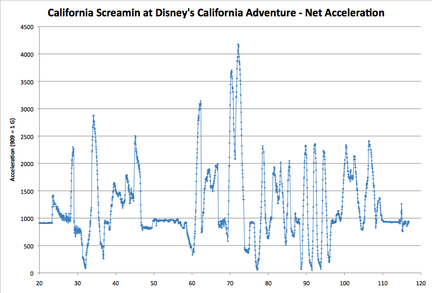 dland-screamin3.png