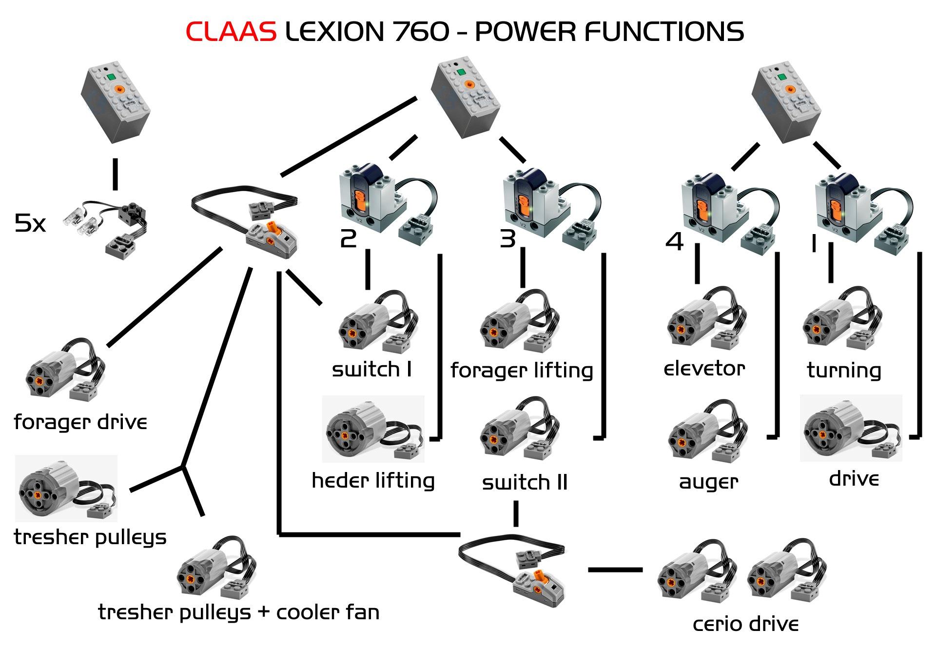 lexion 540 схема гидравлики