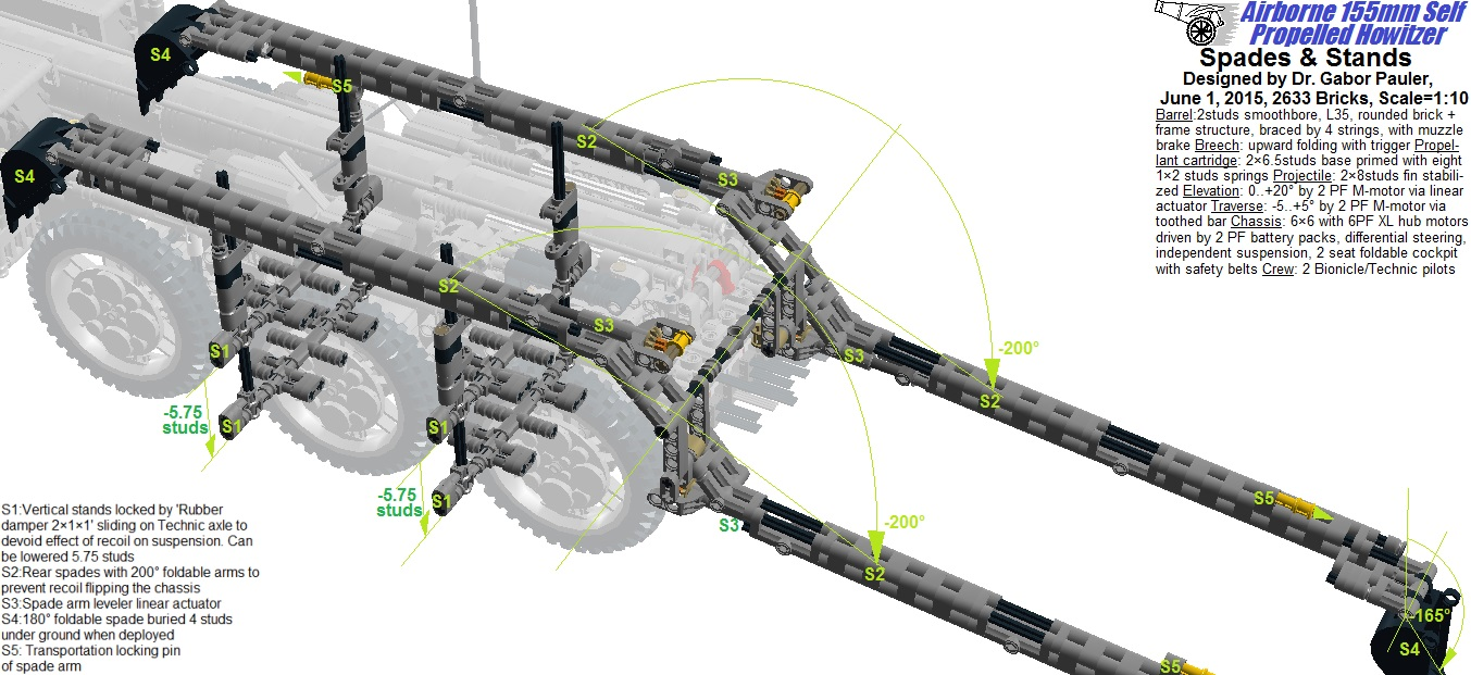 M777 Howitzer Maintenance Manual