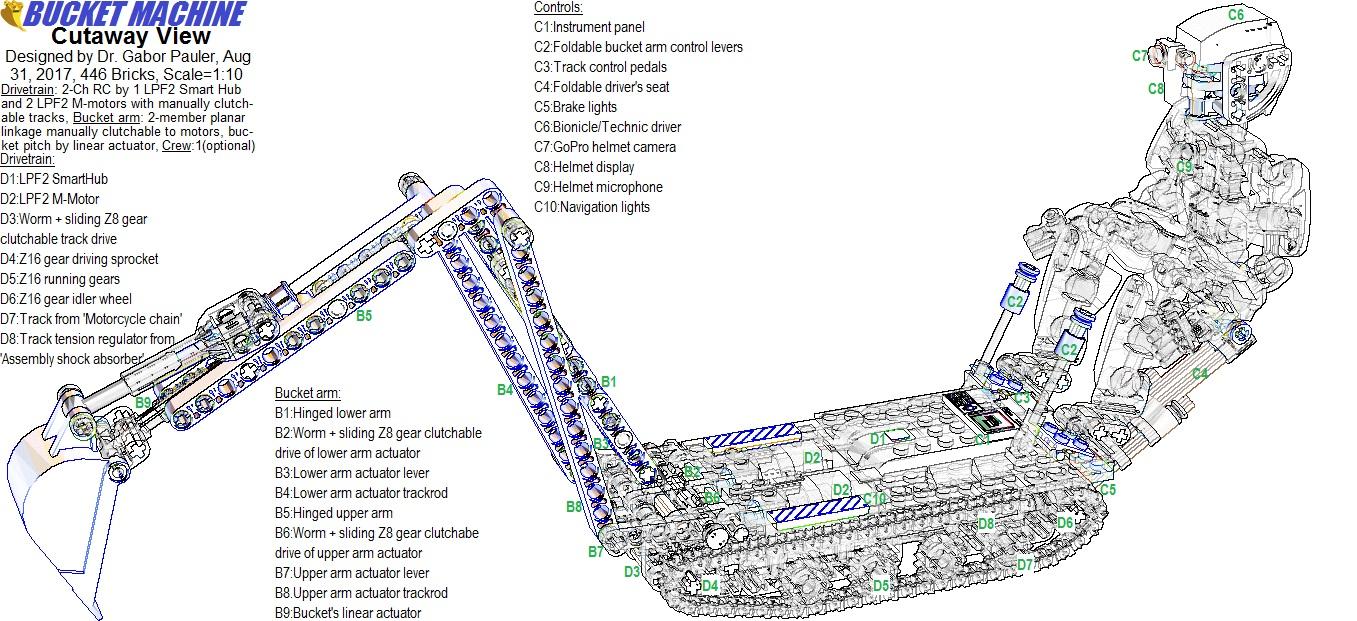 Foldable Bucket Machine cutaway view