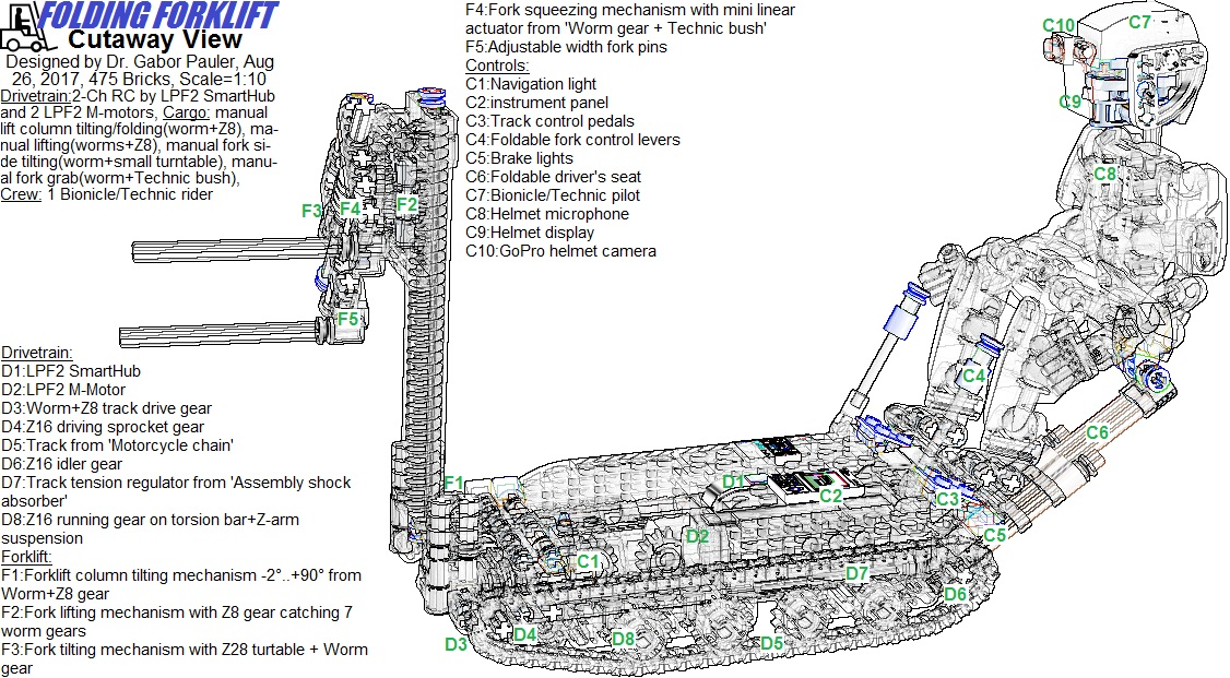 Foldable Forklift cutaway view