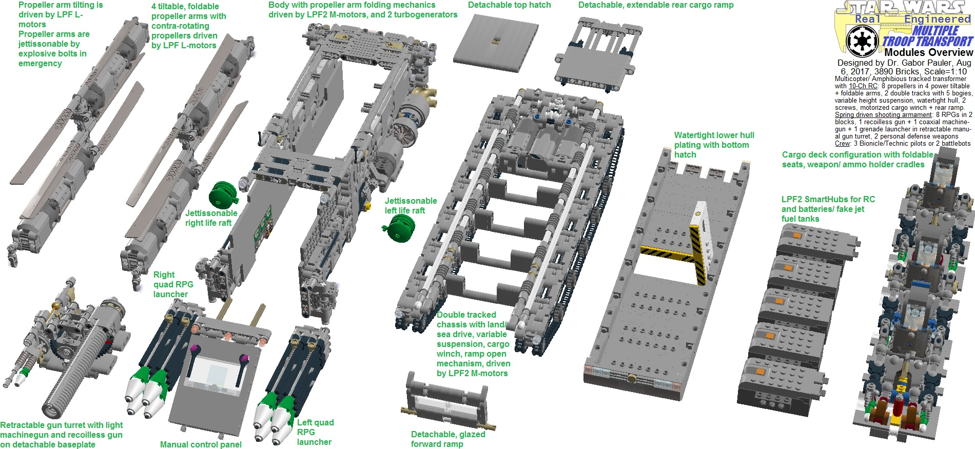 Multiple Troop Transport modules overview