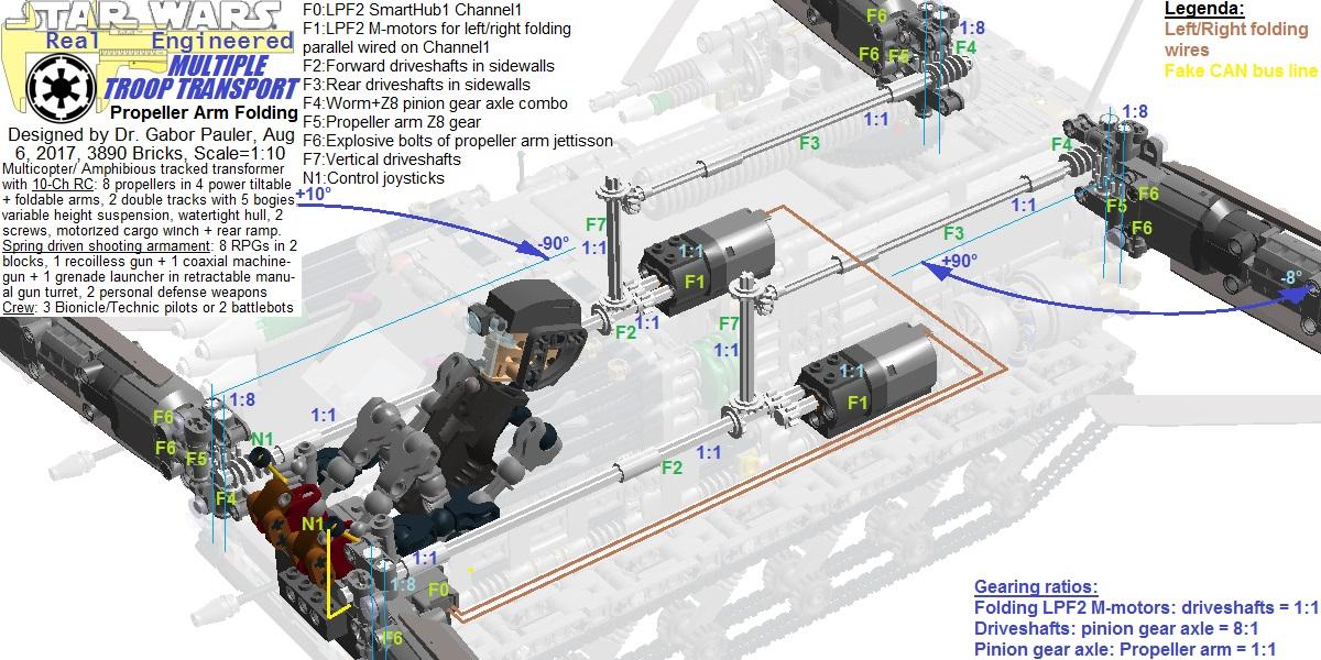 Propeller arms folding mechanism