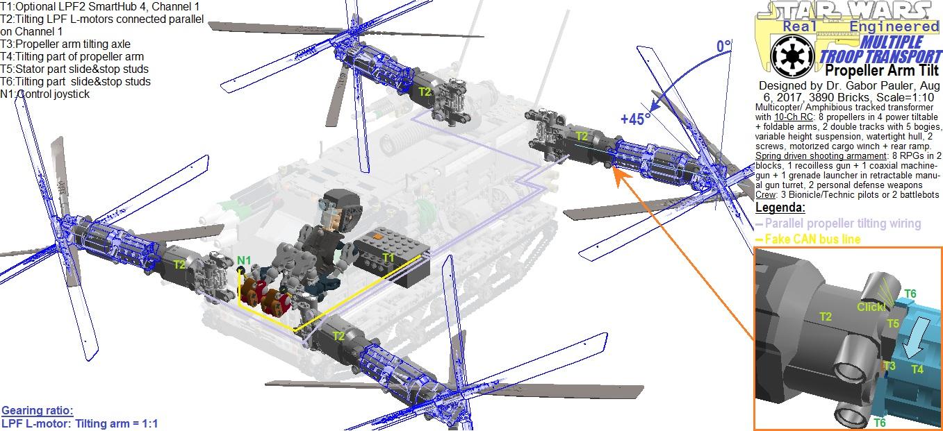Propeller arms tilting mechanism