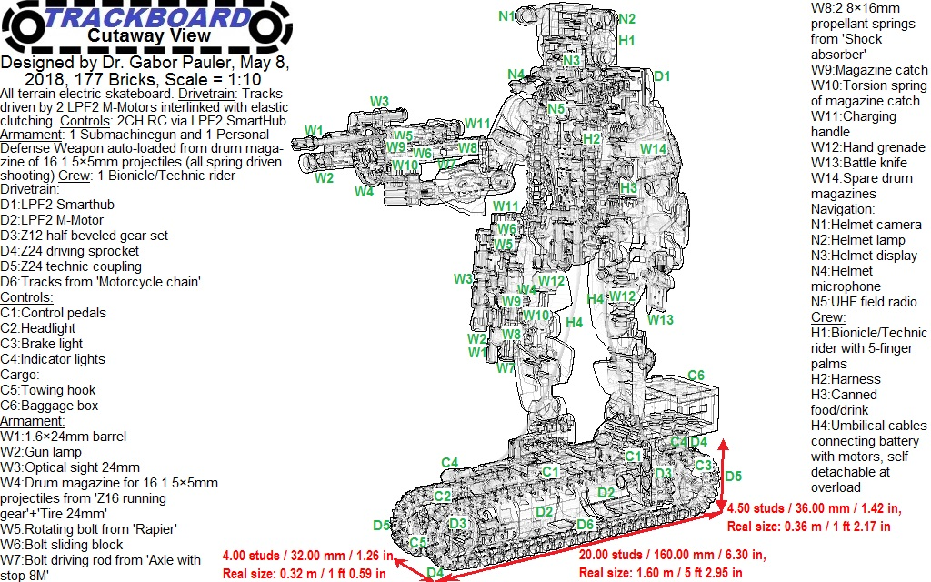 TrackBoard personal tracked offroad vehicle cutaway view