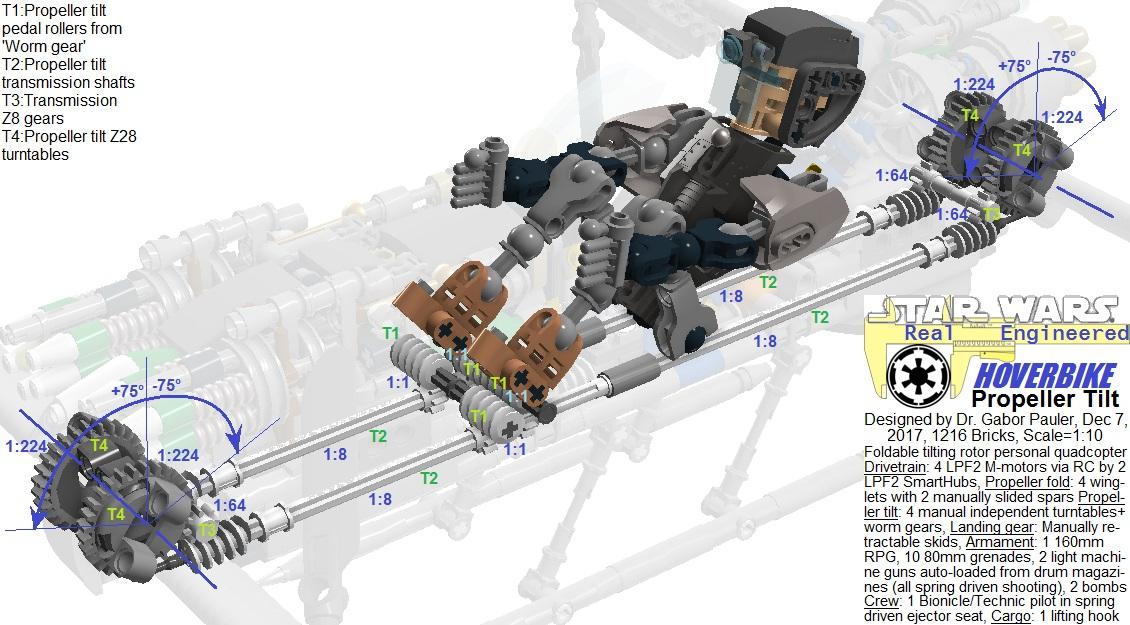 Independent 4 propeller winglets tilting mechanism of Hoverbike