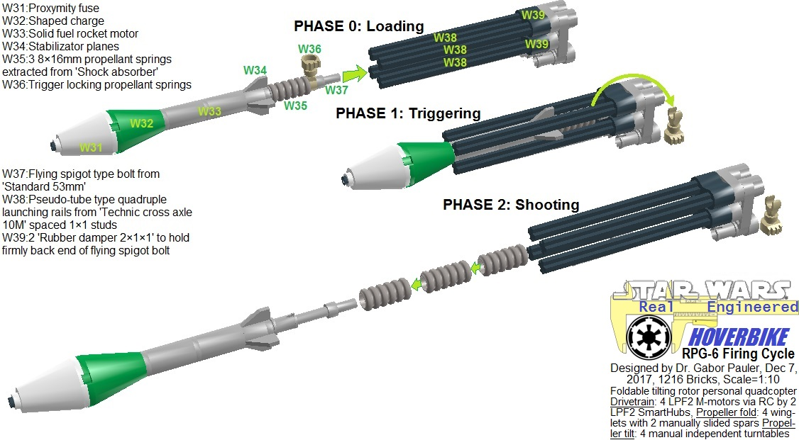 Firing cycle of RPG-6