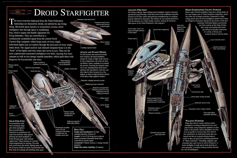 http://www.brickshelf.com/gallery/gjpauler/htd/droidstarfighter.jpg