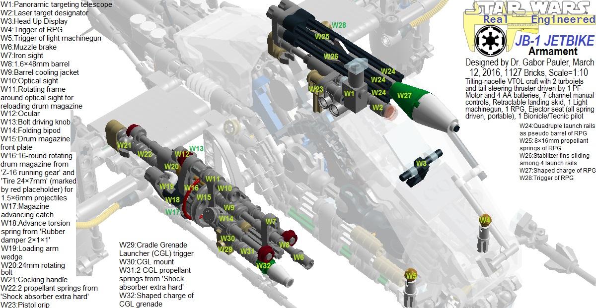 Armament of JB-1
