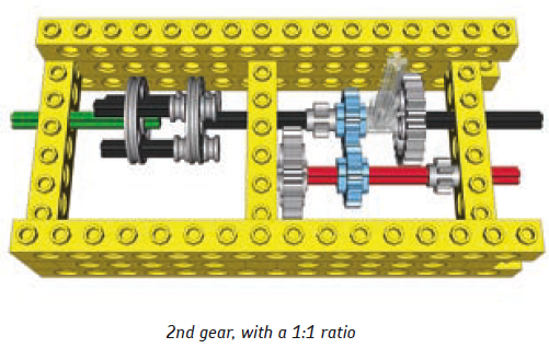 3-speed_linear_transmission_2nd_speed.png