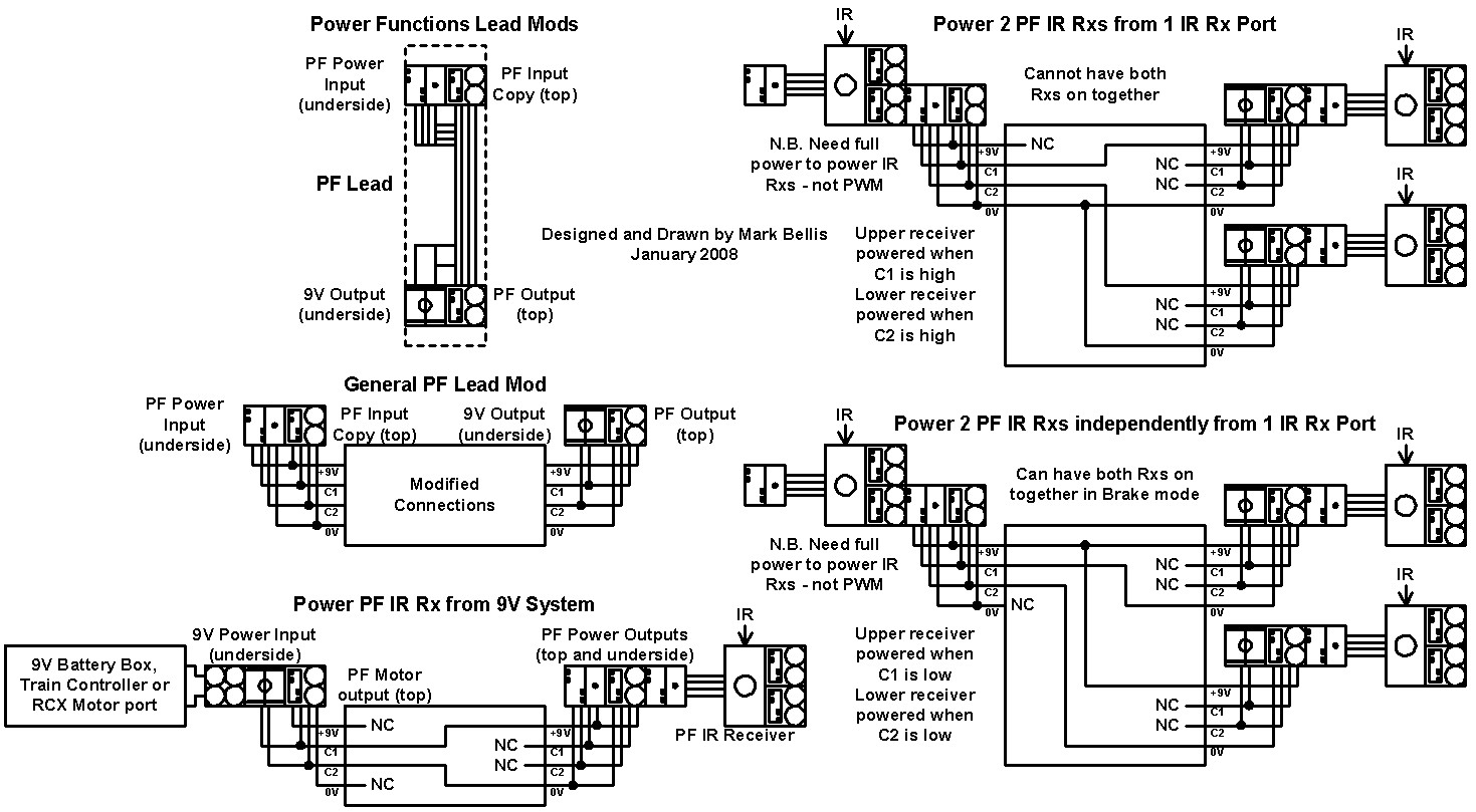 Lego Power Functions Wiring Diagram 35 Images 9v Battery Series Technicbricks January 2008 Pf Lead Mod Ccts1 At