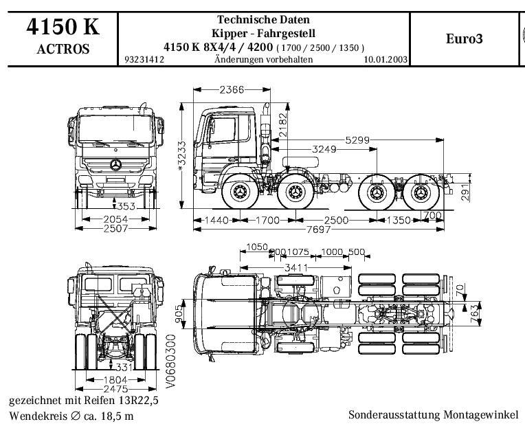 Brickforge: Mercedes-Benz Actros 4150K