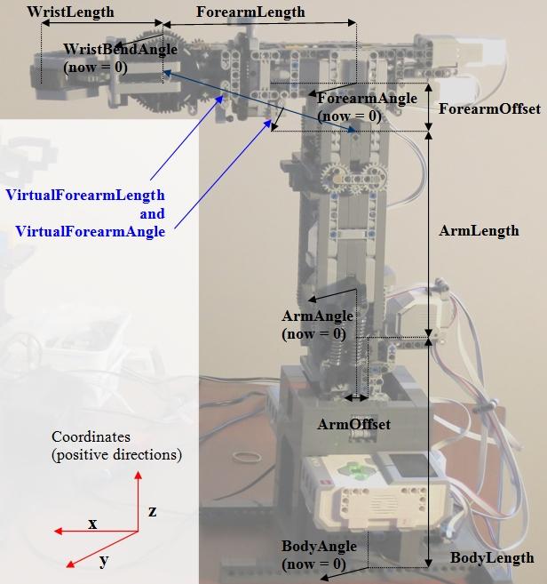 kinematicscheme2.jpg